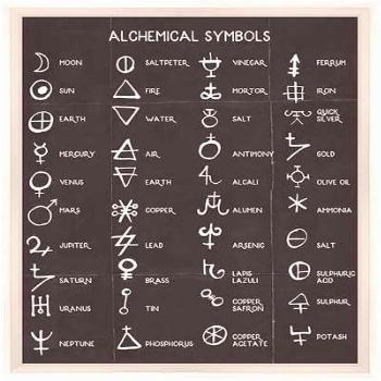 Alchemical Symbols Framed Art - Female Tattoo Placement Meanings   Most Painful Places To Get A Tat