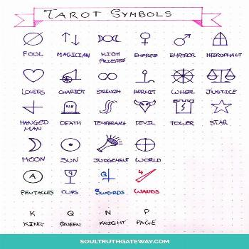 Color Coded Tarot Journal Symbol Chart - These are the tarot symbols I use for my own tarot journal