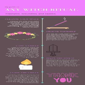 Pin By Jennifer Bradley On Kitchen Witch Wiccan Spells Witchcraft