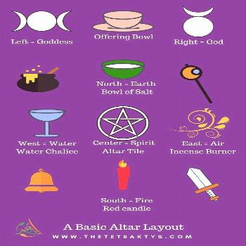 This article contains all you need to know to design your own gorgeous pagan or wiccan altar. This