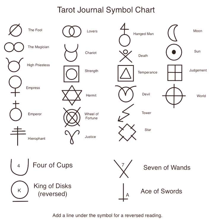 We could also use something like the Ellis Sigil but thats a little bit complicated... What about